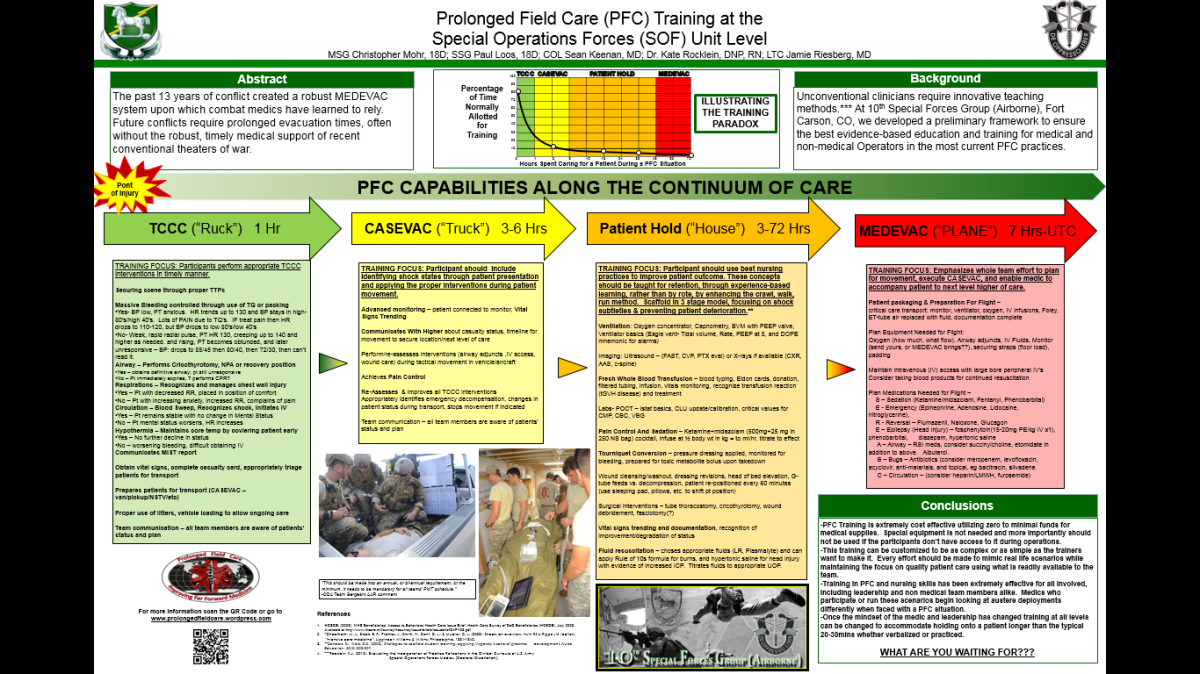 SOMSA 2016 Academic Posters