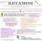 Podcast Episodes 9 &10: Scott Weingart SOMSA Podcasts on Ketamine for PFC