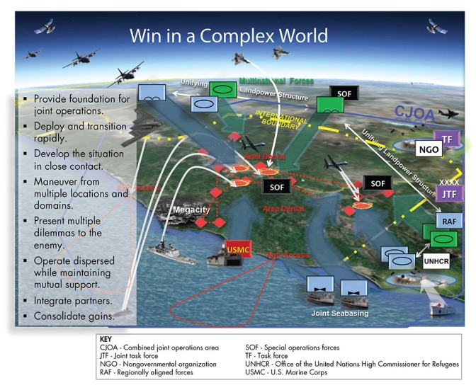 WinComplexWorld-diagram